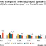 fiskeldi-mai-2021-2